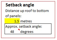 Image of example of Setback angle figures